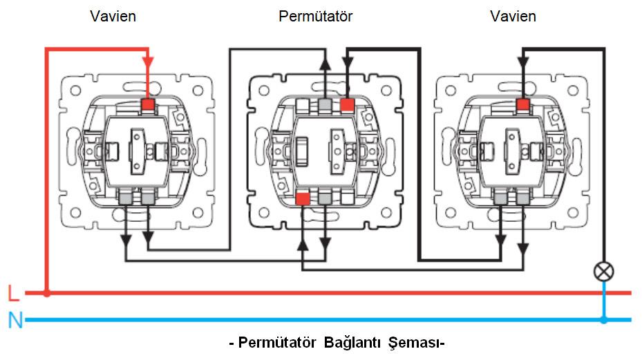 Permütatör anahtar bağlantı şeması
